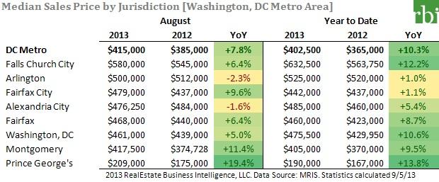 DM-Prices-Aug2013