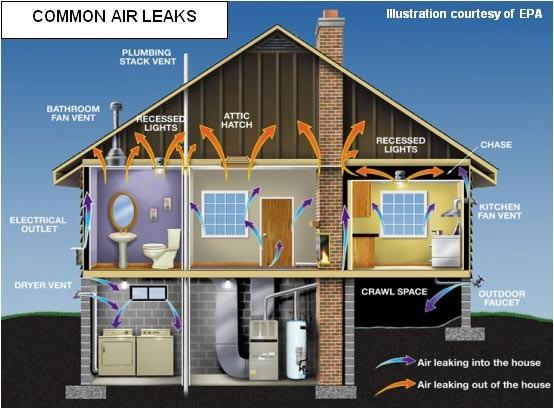 illustration courtesy of EPA