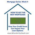 How Your Credit Score Can Impact Loan Options