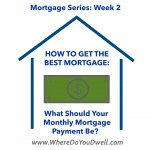 What Should Your Monthly Mortgage Payment Be?