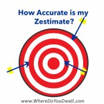 How Accurate Is My Zestimate?