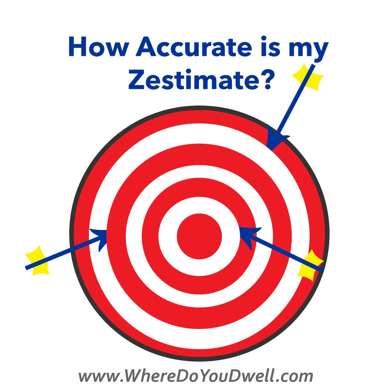 zestimate2