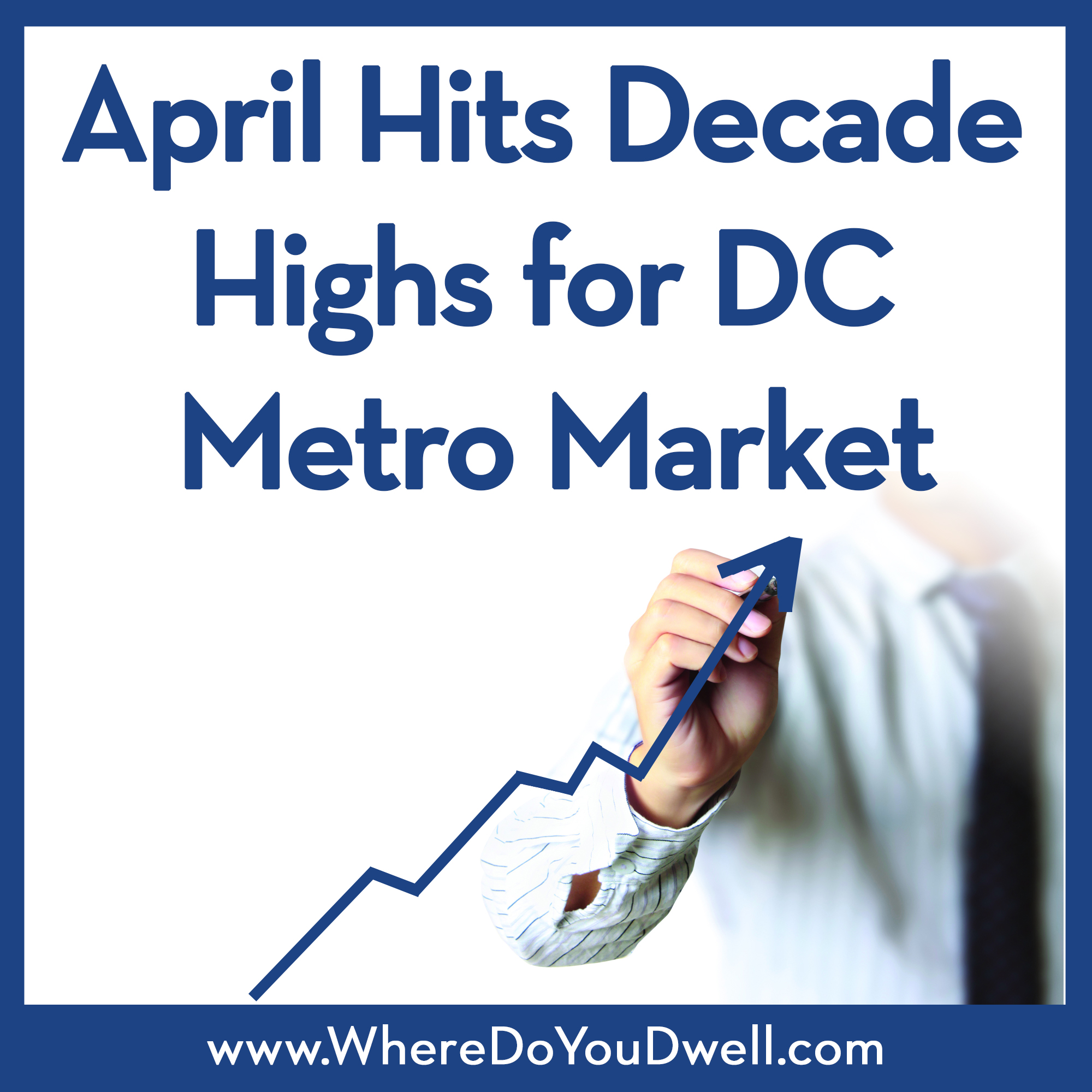 April Hits Decade Highs for DC Metro Market
