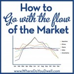 How to Go With the Flow of the Market