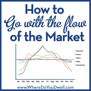 go with the flow of the market