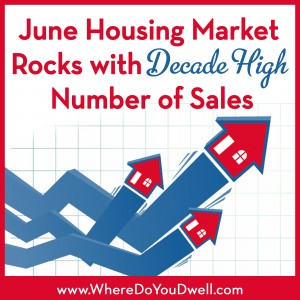 June housing market rocks
