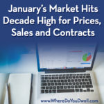 January's Market Hits Decade Highs for Prices, Sales and Contracts